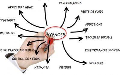 Les différents champs d'applications de l'hypnose !
